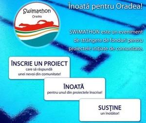swimathlon oradea
