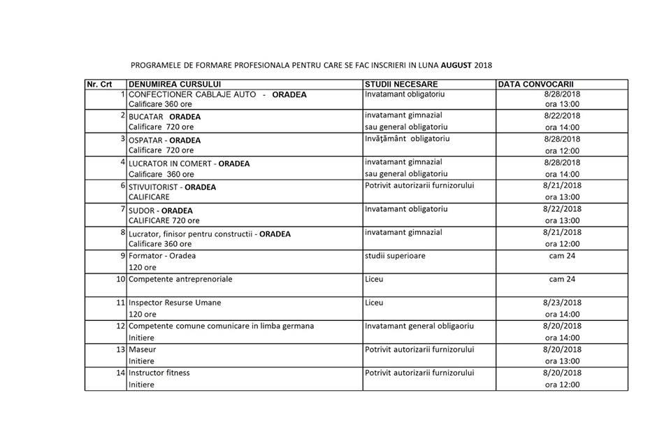 cursuri calificare AJOFM Bihor